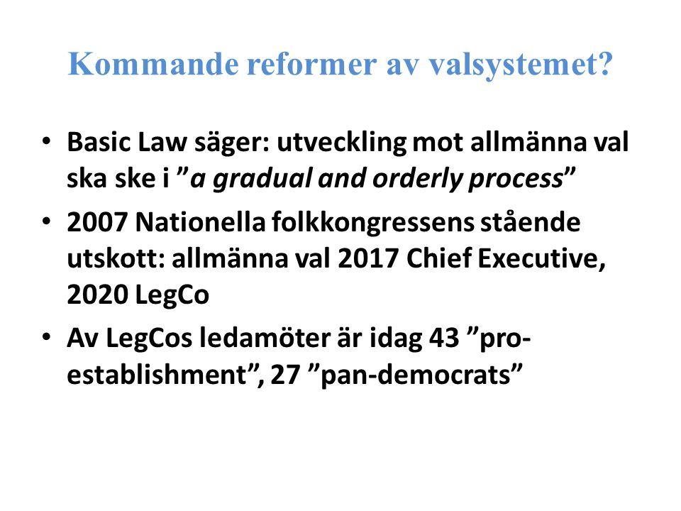 """Kommande reformer av valsystemet? Basic Law säger: utveckling mot allmänna val ska ske i """"a gradual and orderly process"""" 2007 Nationella folkkongresse"""