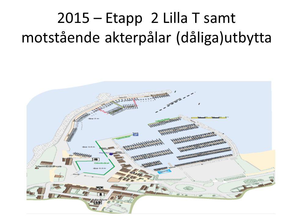 2015 – Etapp 2 Lilla T samt motstående akterpålar (dåliga)utbytta