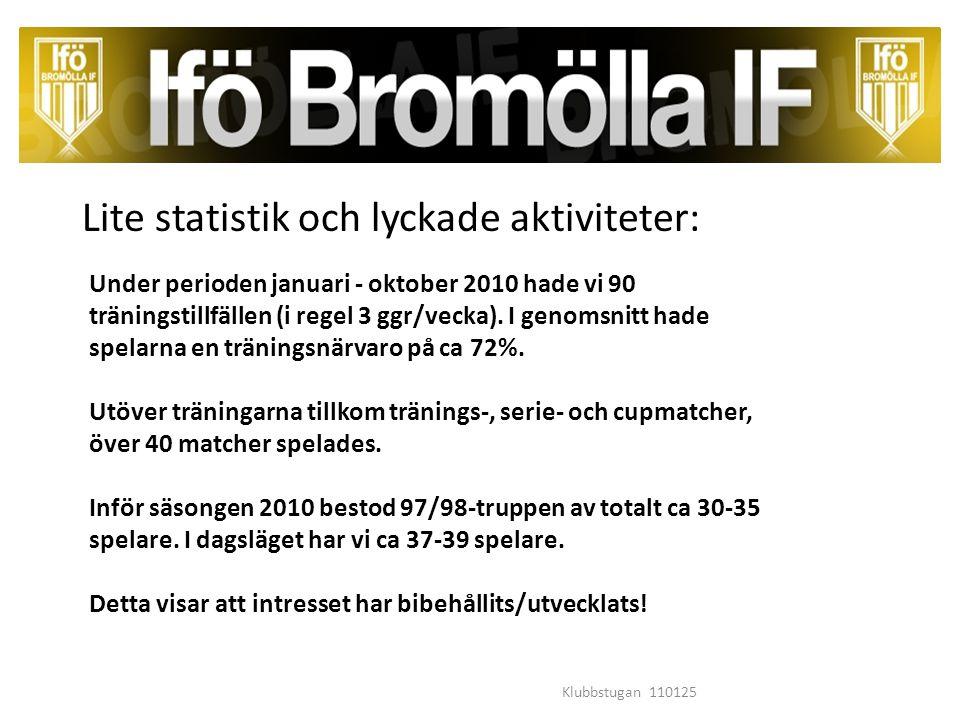 Lite statistik och lyckade aktiviteter: Klubbstugan 110125 Under perioden januari - oktober 2010 hade vi 90 träningstillfällen (i regel 3 ggr/vecka).