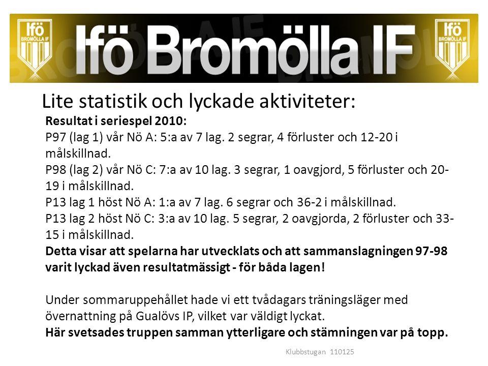 Lite statistik och lyckade aktiviteter: Klubbstugan 110125 Resultat i seriespel 2010: P97 (lag 1) vår Nö A: 5:a av 7 lag.