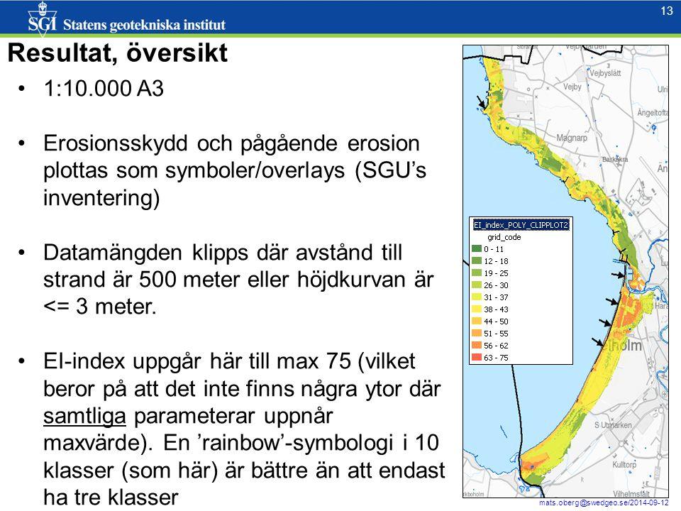 13 mats.oberg@swedgeo.se/2014-09-12 Resultat, översikt 1:10.000 A3 Erosionsskydd och pågående erosion plottas som symboler/overlays (SGU's inventering) Datamängden klipps där avstånd till strand är 500 meter eller höjdkurvan är <= 3 meter.