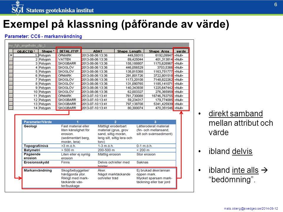 6 6 mats.oberg@swedgeo.se/2014-09-12 Exempel på klassning (påförande av värde) Parameter: CC6 - markanvändning direkt samband mellan attribut och värde ibland delvis ibland inte alls  bedömning .