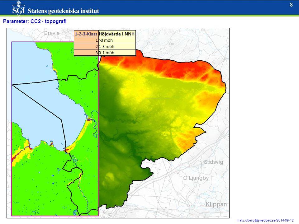 8 8 mats.oberg@swedgeo.se/2014-09-12 Parameter: CC2 - topografi