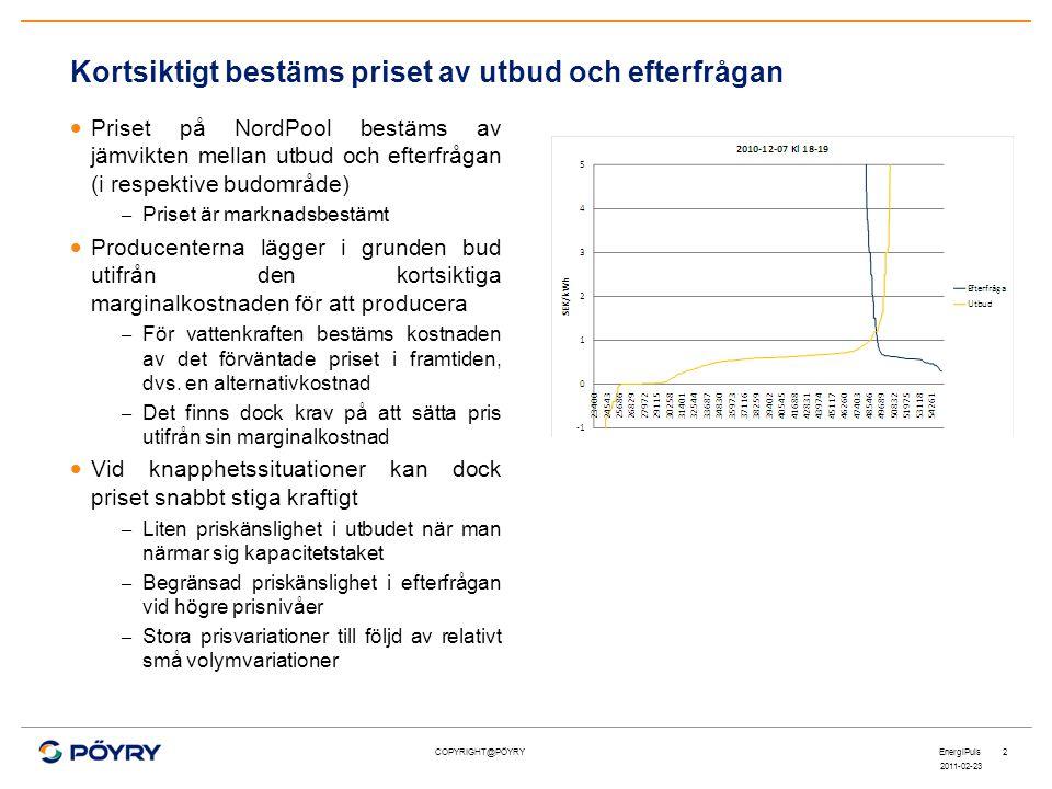 COPYRIGHT@PÖYRY Kortsiktigt bestäms priset av utbud och efterfrågan 2011-02-23 EnergiPuls2  Priset på NordPool bestäms av jämvikten mellan utbud och efterfrågan (i respektive budområde) – Priset är marknadsbestämt  Producenterna lägger i grunden bud utifrån den kortsiktiga marginalkostnaden för att producera – För vattenkraften bestäms kostnaden av det förväntade priset i framtiden, dvs.