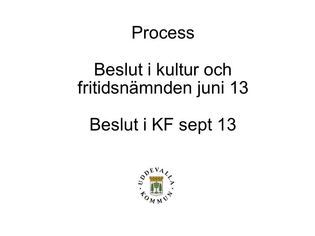 Process Beslut i kultur och fritidsnämnden juni 13 Beslut i KF sept 13