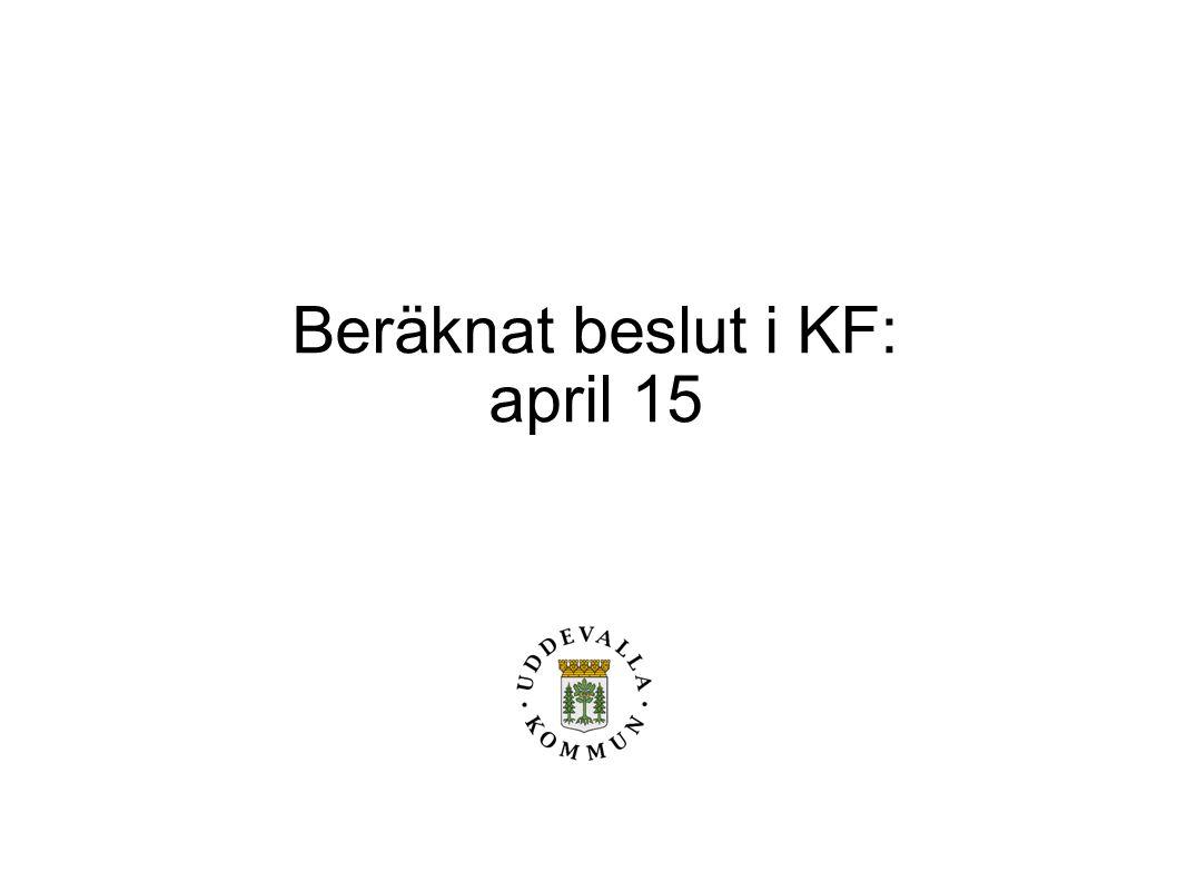 Beräknat beslut i KF: april 15