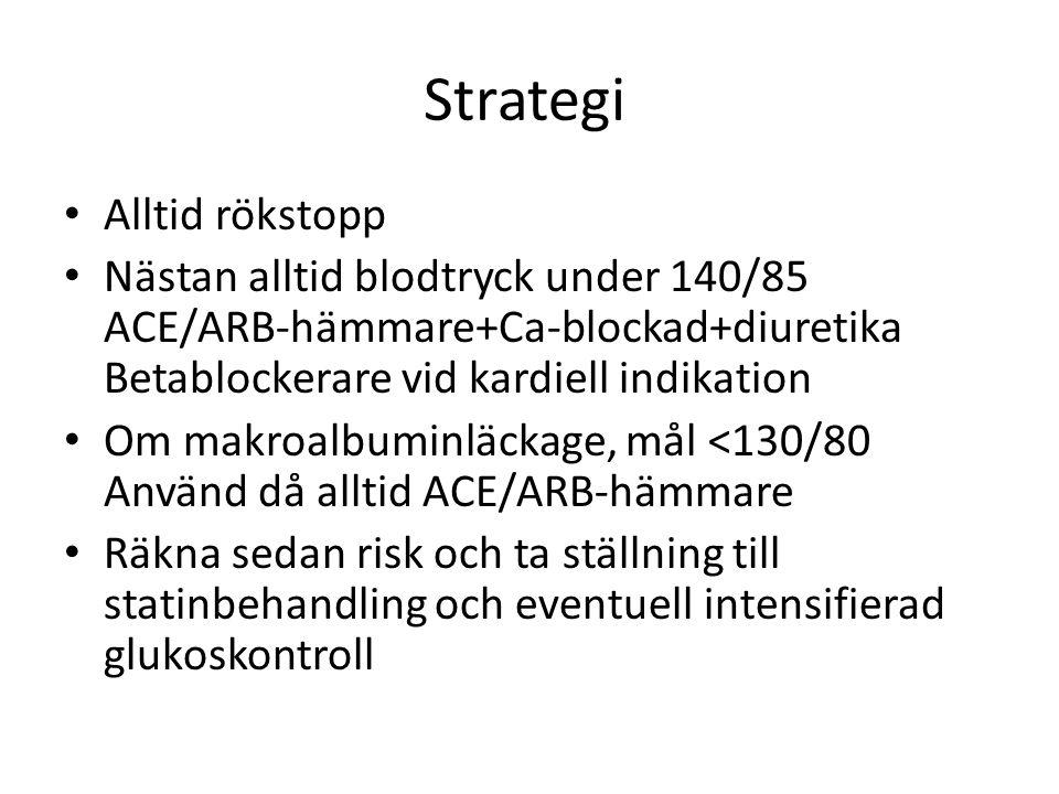 Strategi Alltid rökstopp Nästan alltid blodtryck under 140/85 ACE/ARB-hämmare+Ca-blockad+diuretika Betablockerare vid kardiell indikation Om makroalbuminläckage, mål <130/80 Använd då alltid ACE/ARB-hämmare Räkna sedan risk och ta ställning till statinbehandling och eventuell intensifierad glukoskontroll
