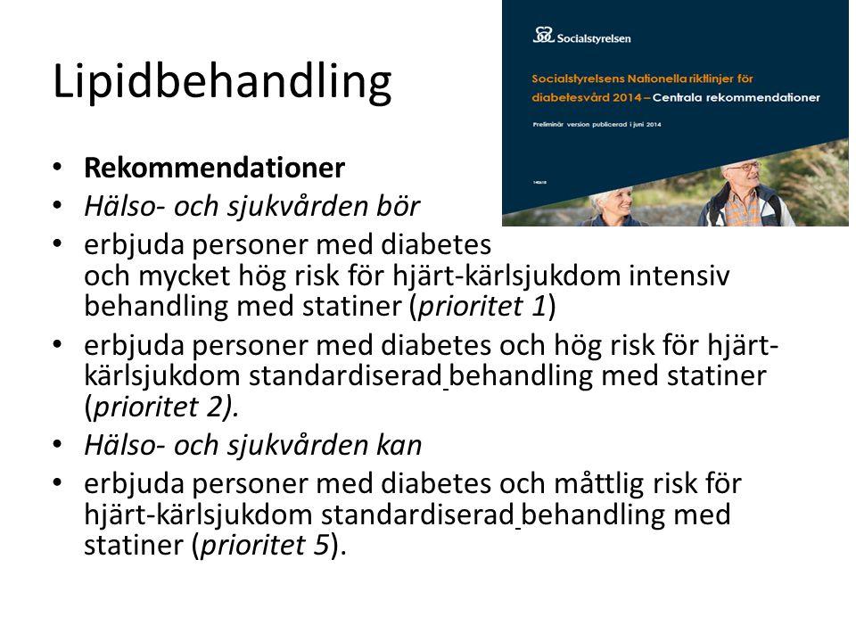 Lipidbehandling Rekommendationer Hälso- och sjukvården bör erbjuda personer med diabetes och mycket hög risk för hjärt-kärlsjukdom intensiv behandling med statiner (prioritet 1) erbjuda personer med diabetes och hög risk för hjärt- kärlsjukdom standardiserad behandling med statiner (prioritet 2).