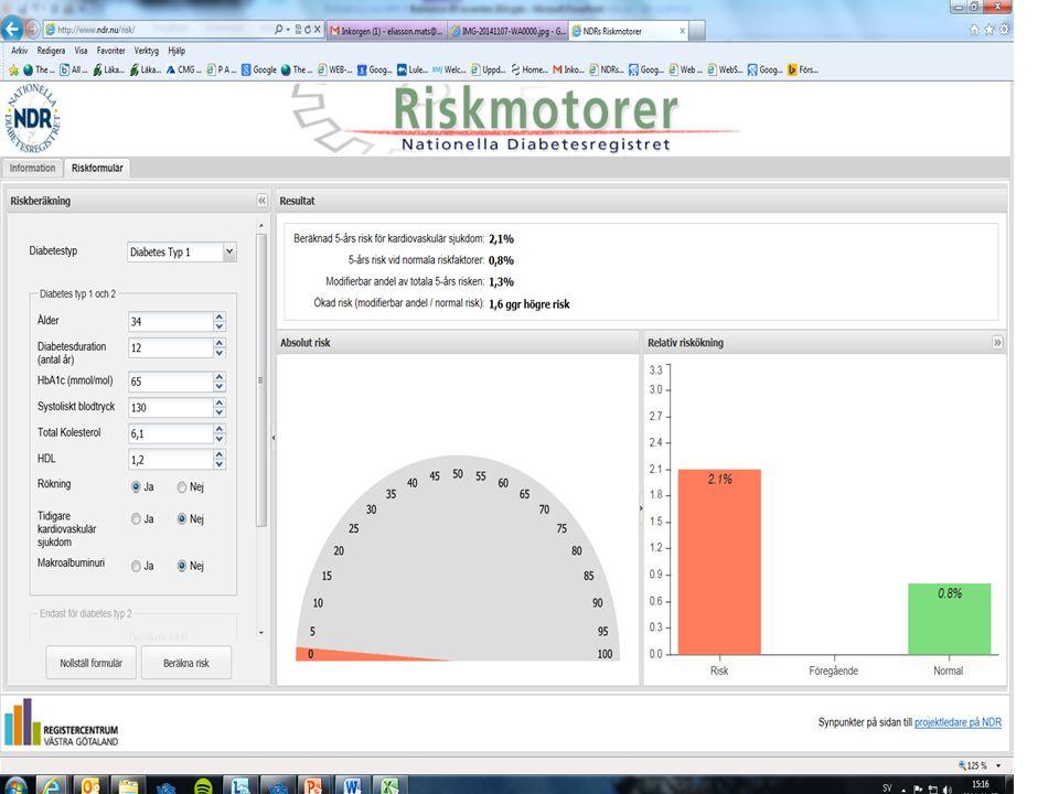 5-års risk vid normala riskfaktorer Normal absolut risk anges som den risk som samma person haft om målvärdena för de modifierbara riskfaktorerna hade uppnåtts. Dessa målvärden är: HbA1c 53 mmol/mol, Systoliskt blodtryck 130 mmHg Kolesterol 4,4 mmol/l HDL kolesterol 1,1 mmol/l BMI 25 kg/m² Frånvaro av albuminuri