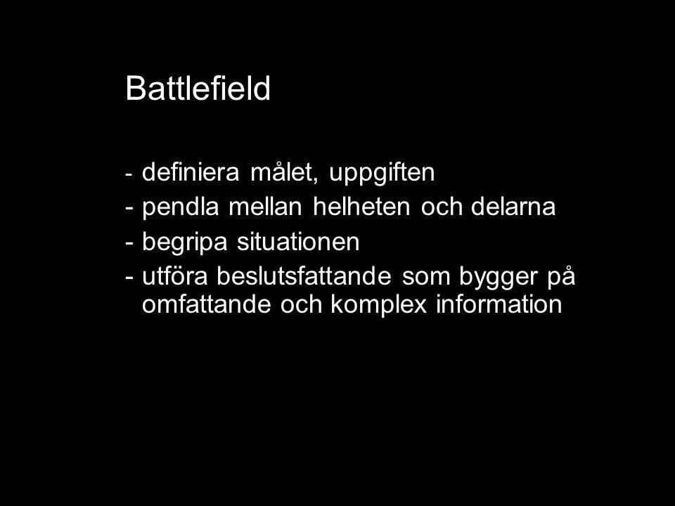 Battlefield - definiera målet, uppgiften -pendla mellan helheten och delarna -begripa situationen -utföra beslutsfattande som bygger på omfattande och komplex information