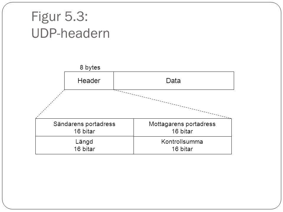 Figur 5.4: TCP-headern HeaderData 20-60 bytes Sändarens portadress 16 bitar Mottagarens portadress 16 bitar Kontrollsumma 16 bitar Fönsterstorlek 16 bitar Sekvensnummer 32 bitar ACK-nummer 32 bitar Reserverad 6 bitar Längd 4 bitar URGURG ACKACK PSHPSH RSTRST SYNSYN FINFIN Urgent pointer 16 bitar Eventuella tillval