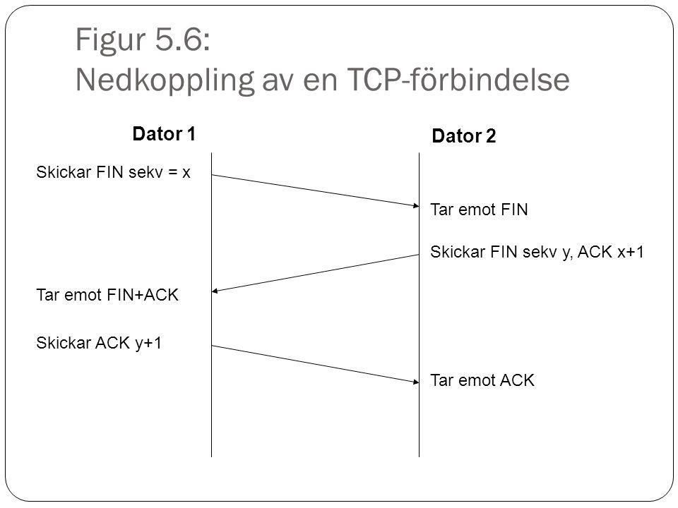 Figur 5.6: Nedkoppling av en TCP-förbindelse Dator 1 Dator 2 Skickar FIN sekv = x Tar emot FIN Skickar FIN sekv y, ACK x+1 Tar emot FIN+ACK Skickar ACK y+1 Tar emot ACK