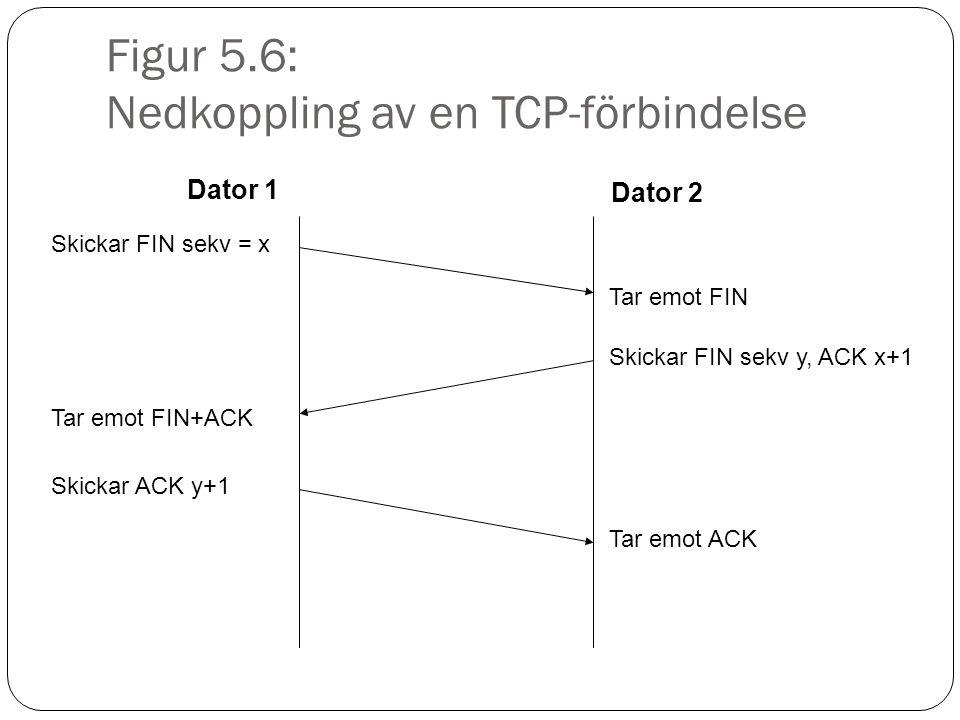 Figur 5.7: Dataöverföring i TCP Applikation TCP Nät TCP Sändare Applikation Mottagare Ej ACK