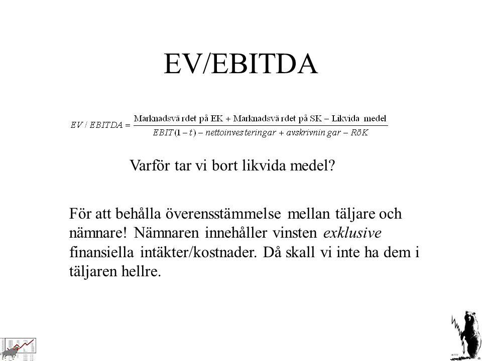 EV/EBITDA Varför tar vi bort likvida medel? För att behålla överensstämmelse mellan täljare och nämnare! Nämnaren innehåller vinsten exklusive finansi