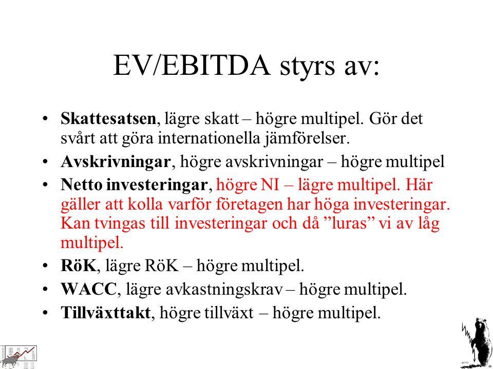 EV/EBITDA styrs av: Skattesatsen, lägre skatt – högre multipel. Gör det svårt att göra internationella jämförelser. Avskrivningar, högre avskrivningar