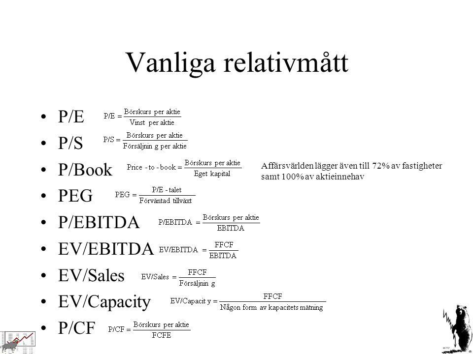 Vanliga relativmått P/E P/S P/Book PEG P/EBITDA EV/EBITDA EV/Sales EV/Capacity P/CF Affärsvärlden lägger även till 72% av fastigheter samt 100% av akt