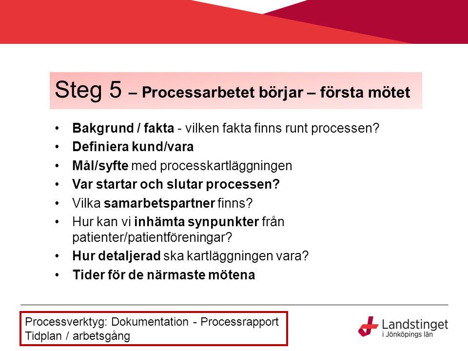 Bakgrund / fakta - vilken fakta finns runt processen? Definiera kund/vara Mål/syfte med processkartläggningen Var startar och slutar processen? Vilka