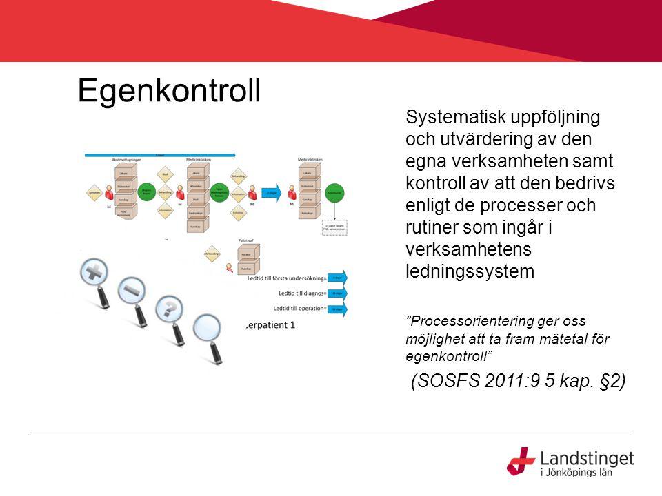 Egenkontroll Systematisk uppföljning och utvärdering av den egna verksamheten samt kontroll av att den bedrivs enligt de processer och rutiner som ing