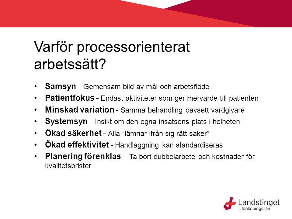 Varför processorienterat arbetssätt? Samsyn - Gemensam bild av mål och arbetsflöde Patientfokus - Endast aktiviteter som ger mervärde till patienten M