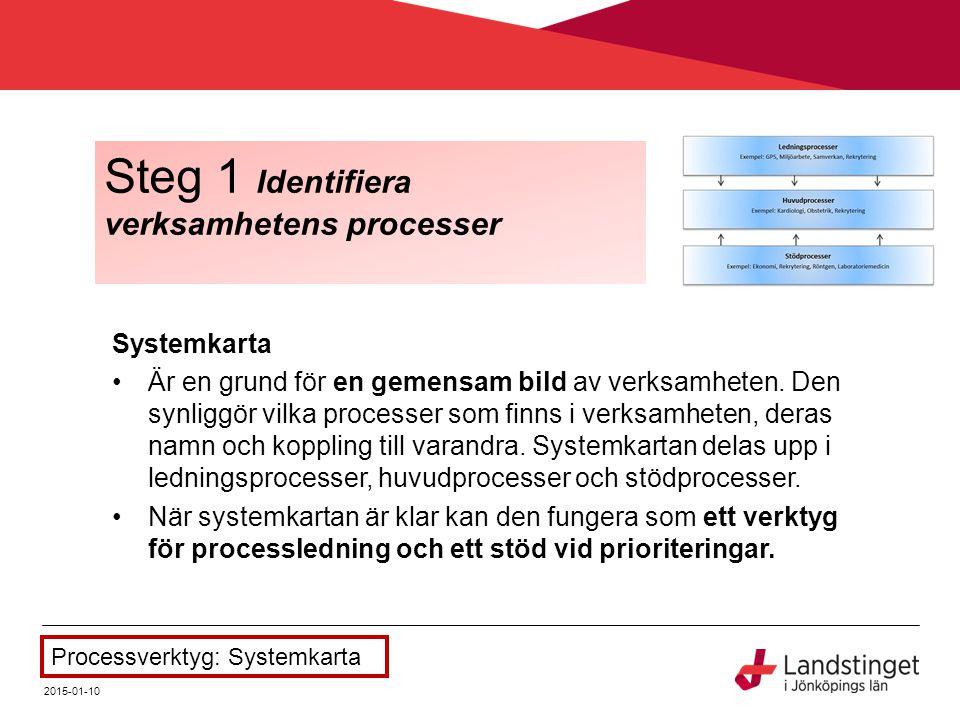 Steg 1 Identifiera verksamhetens processer Systemkarta Är en grund för en gemensam bild av verksamheten. Den synliggör vilka processer som finns i ver