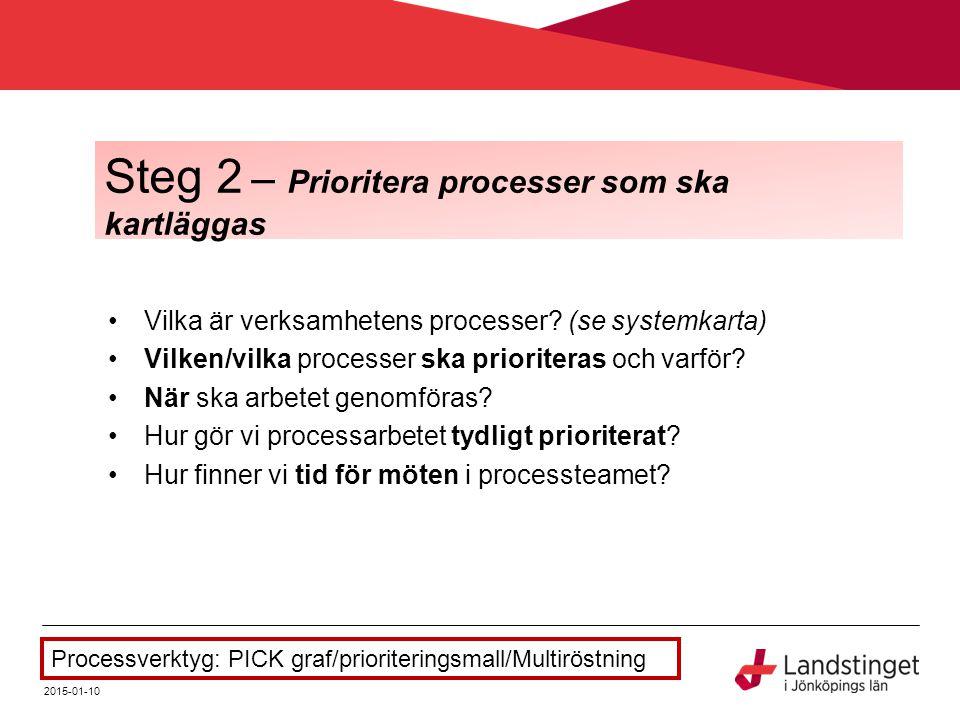 Vilka är verksamhetens processer? (se systemkarta) Vilken/vilka processer ska prioriteras och varför? När ska arbetet genomföras? Hur gör vi processar