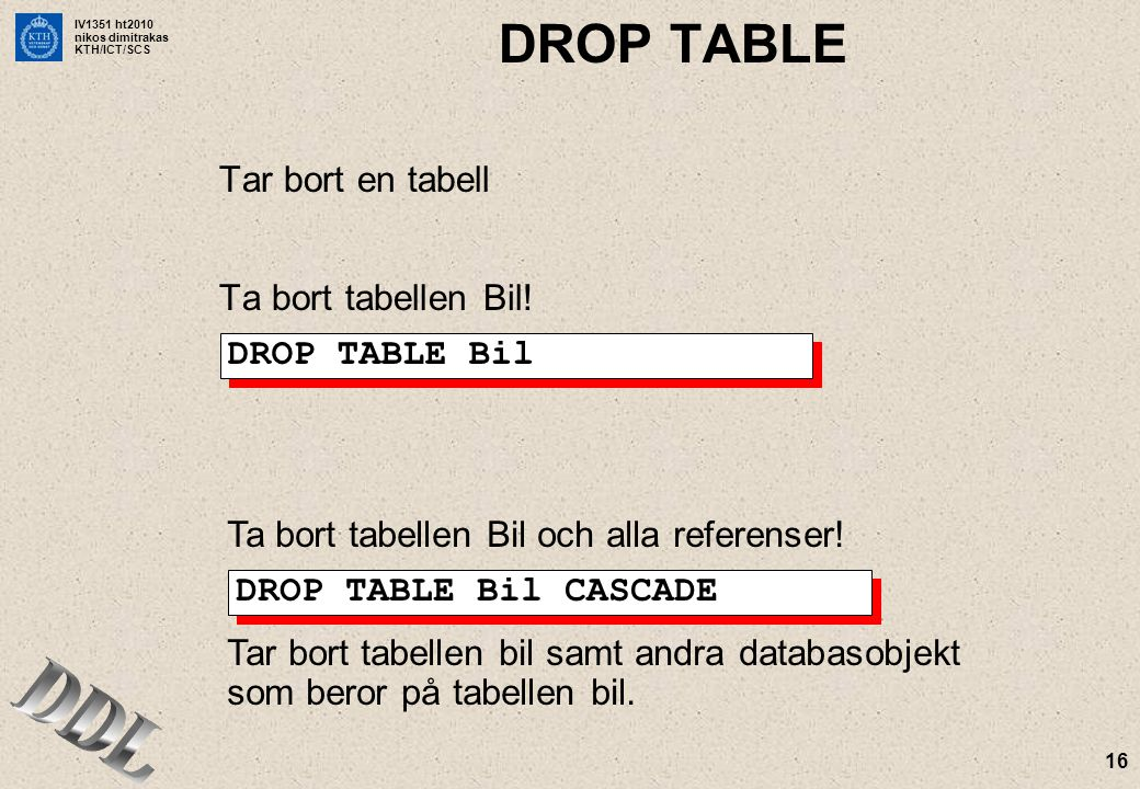 IV1351 ht2010 nikos dimitrakas KTH/ICT/SCS 16 DROP TABLE Tar bort en tabell Ta bort tabellen Bil! DROP TABLE Bil Ta bort tabellen Bil och alla referen