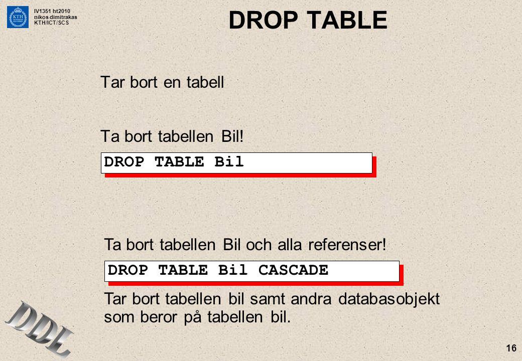 IV1351 ht2010 nikos dimitrakas KTH/ICT/SCS 16 DROP TABLE Tar bort en tabell Ta bort tabellen Bil.