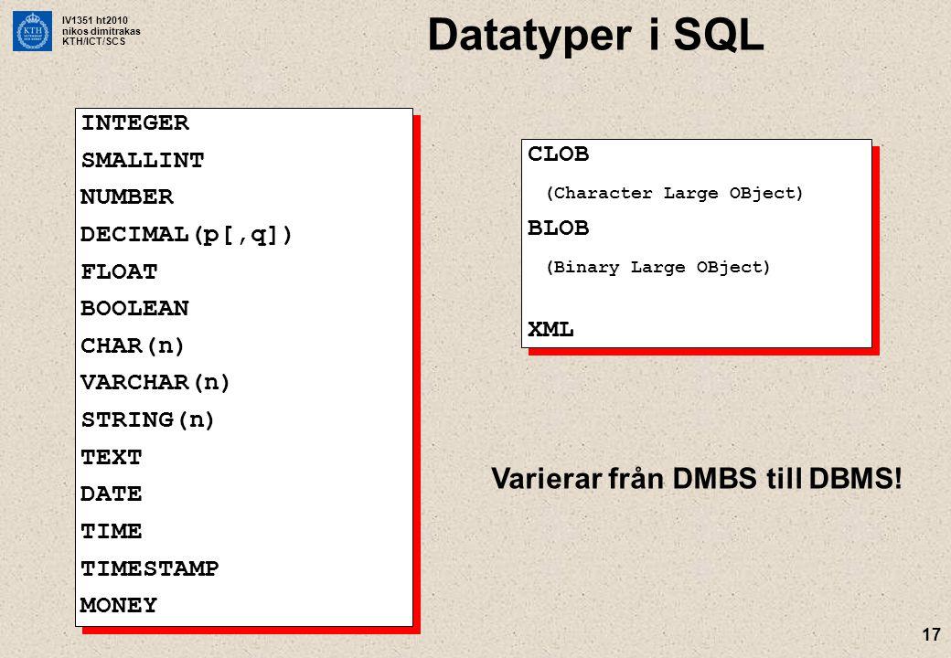 IV1351 ht2010 nikos dimitrakas KTH/ICT/SCS 17 INTEGER SMALLINT NUMBER DECIMAL(p[,q]) FLOAT BOOLEAN CHAR(n) VARCHAR(n) STRING(n) TEXT DATE TIME TIMESTAMP MONEY INTEGER SMALLINT NUMBER DECIMAL(p[,q]) FLOAT BOOLEAN CHAR(n) VARCHAR(n) STRING(n) TEXT DATE TIME TIMESTAMP MONEY Datatyper i SQL CLOB (Character Large OBject) BLOB (Binary Large OBject) XML CLOB (Character Large OBject) BLOB (Binary Large OBject) XML Varierar från DMBS till DBMS!