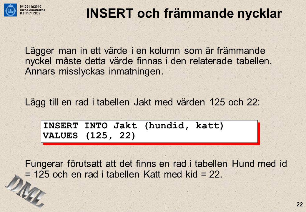 IV1351 ht2010 nikos dimitrakas KTH/ICT/SCS 22 INSERT och främmande nycklar Lägger man in ett värde i en kolumn som är främmande nyckel måste detta värde finnas i den relaterade tabellen.