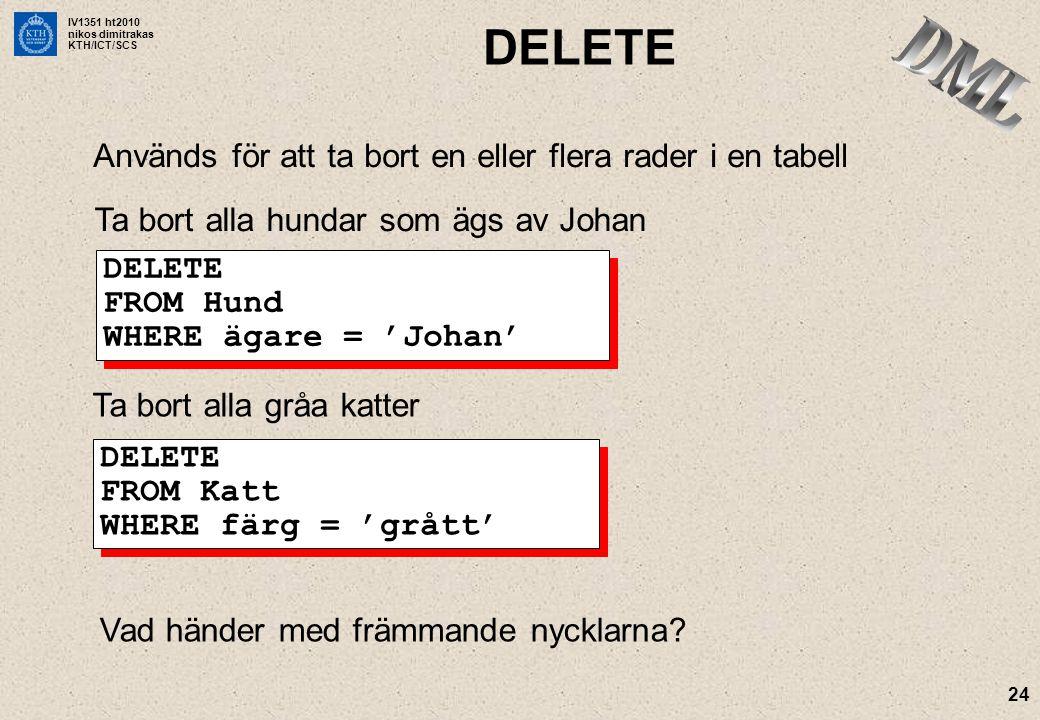IV1351 ht2010 nikos dimitrakas KTH/ICT/SCS 24 DELETE Används för att ta bort en eller flera rader i en tabell DELETE FROM Hund WHERE ägare = 'Johan' T
