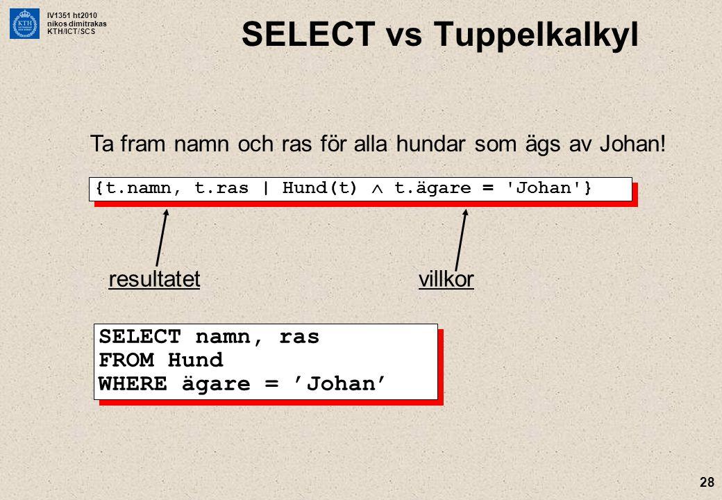 IV1351 ht2010 nikos dimitrakas KTH/ICT/SCS 28 SELECT vs Tuppelkalkyl resultatetvillkor SELECT namn, ras FROM Hund WHERE ägare = 'Johan' Ta fram namn och ras för alla hundar som ägs av Johan.