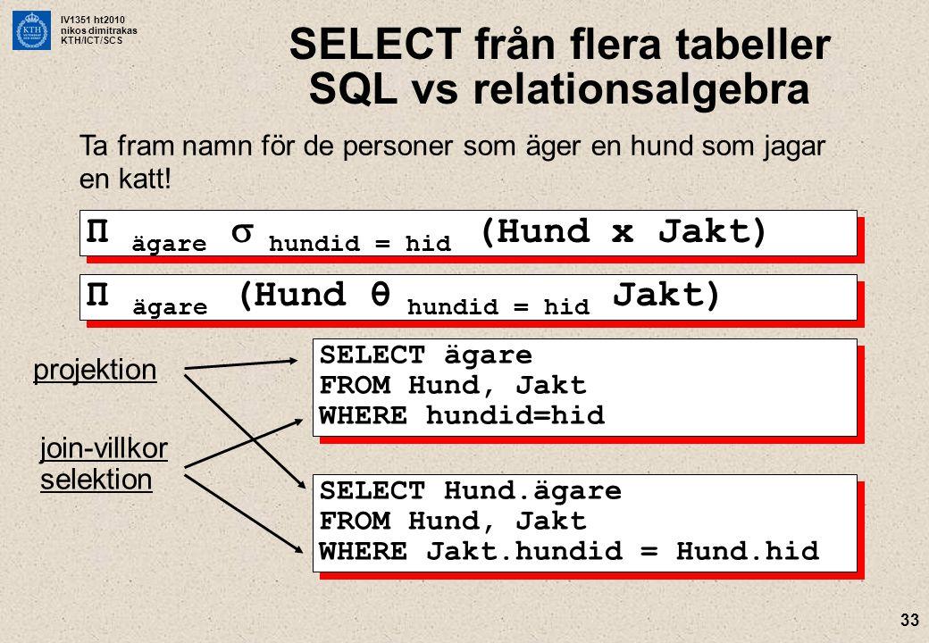 IV1351 ht2010 nikos dimitrakas KTH/ICT/SCS 33 SELECT från flera tabeller SQL vs relationsalgebra Ta fram namn för de personer som äger en hund som jagar en katt.