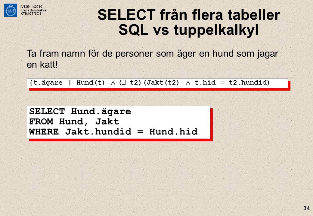 IV1351 ht2010 nikos dimitrakas KTH/ICT/SCS 34 SELECT från flera tabeller SQL vs tuppelkalkyl Ta fram namn för de personer som äger en hund som jagar en katt.