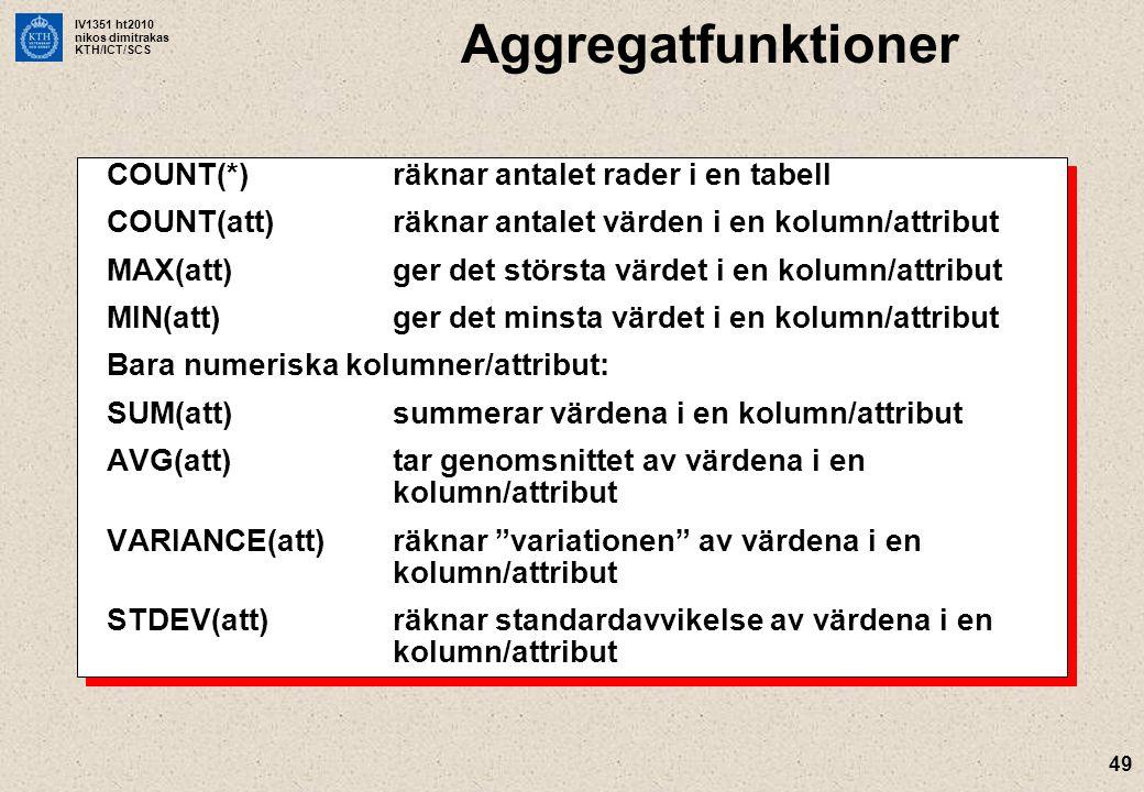 IV1351 ht2010 nikos dimitrakas KTH/ICT/SCS 49 Aggregatfunktioner COUNT(*)räknar antalet rader i en tabell COUNT(att) räknar antalet värden i en kolumn/attribut MAX(att) ger det största värdet i en kolumn/attribut MIN(att)ger det minsta värdet i en kolumn/attribut Bara numeriska kolumner/attribut: SUM(att)summerar värdena i en kolumn/attribut AVG(att)tar genomsnittet av värdena i en kolumn/attribut VARIANCE(att)räknar variationen av värdena i en kolumn/attribut STDEV(att)räknar standardavvikelse av värdena i en kolumn/attribut COUNT(*)räknar antalet rader i en tabell COUNT(att) räknar antalet värden i en kolumn/attribut MAX(att) ger det största värdet i en kolumn/attribut MIN(att)ger det minsta värdet i en kolumn/attribut Bara numeriska kolumner/attribut: SUM(att)summerar värdena i en kolumn/attribut AVG(att)tar genomsnittet av värdena i en kolumn/attribut VARIANCE(att)räknar variationen av värdena i en kolumn/attribut STDEV(att)räknar standardavvikelse av värdena i en kolumn/attribut