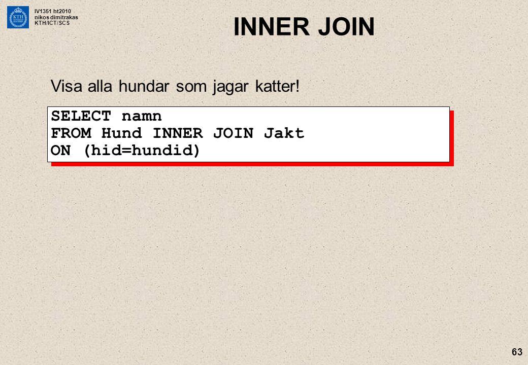 IV1351 ht2010 nikos dimitrakas KTH/ICT/SCS 63 SELECT namn FROM Hund INNER JOIN Jakt ON (hid=hundid) INNER JOIN Visa alla hundar som jagar katter!