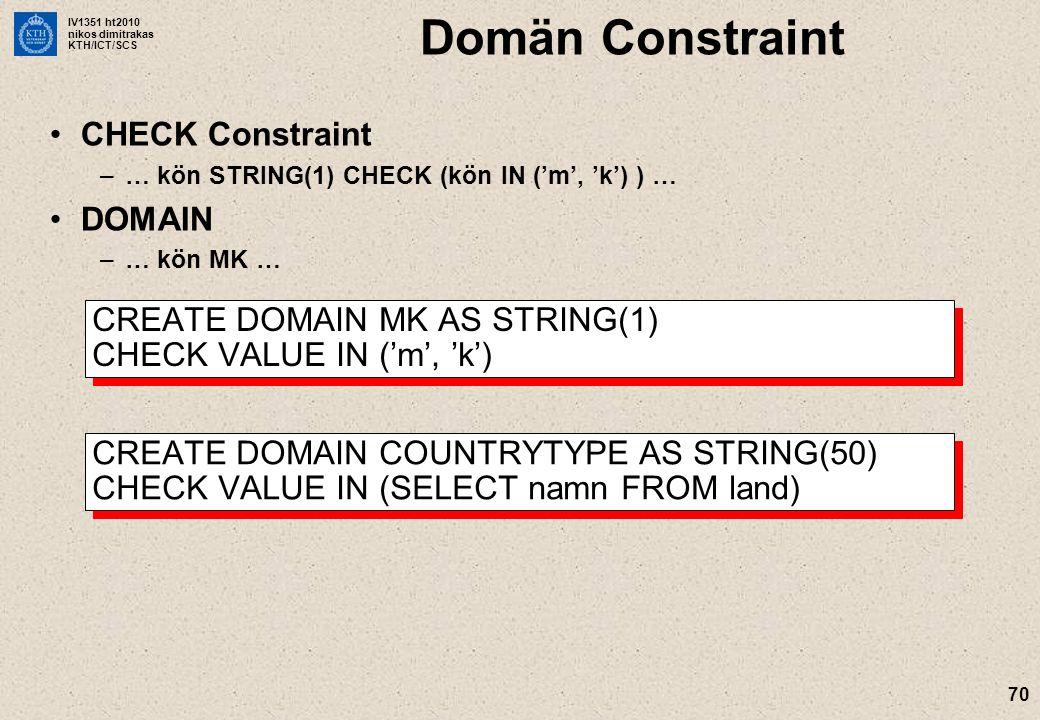 IV1351 ht2010 nikos dimitrakas KTH/ICT/SCS Domän Constraint CHECK Constraint –… kön STRING(1) CHECK (kön IN ('m', 'k') ) … DOMAIN –… kön MK … 70 CREATE DOMAIN MK AS STRING(1) CHECK VALUE IN ('m', 'k') CREATE DOMAIN COUNTRYTYPE AS STRING(50) CHECK VALUE IN (SELECT namn FROM land)