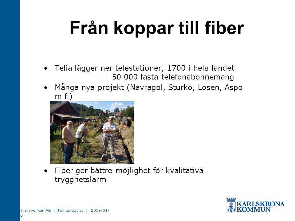 Från koppar till fiber Telia lägger ner telestationer, 1700 i hela landet – 50 000 fasta telefonabonnemang Många nya projekt (Nävragöl, Sturkö, Lösen,