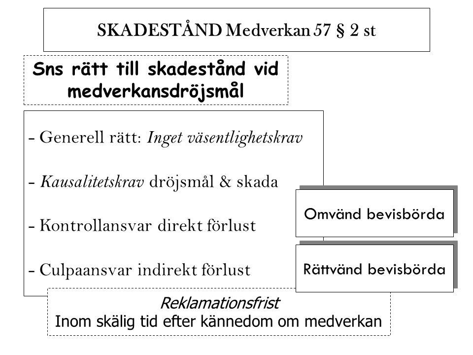 SKADESTÅND Medverkan 57 § 2 st Sns rätt till skadestånd vid medverkansdröjsmål - Generell rätt: Inget väsentlighetskrav - Kausalitetskrav dröjsmål & s