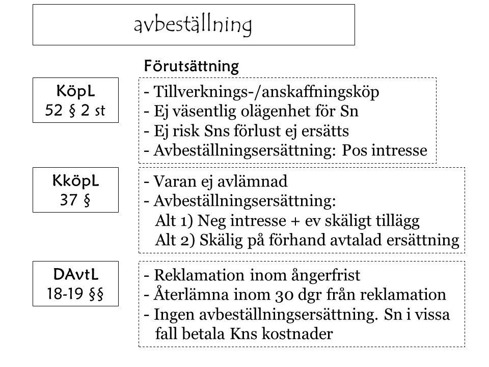 avbeställning KöpL 52 § 2 st KköpL 37 § - Tillverknings-/anskaffningsköp - Ej väsentlig olägenhet för Sn - Ej risk Sns förlust ej ersätts - Avbeställn