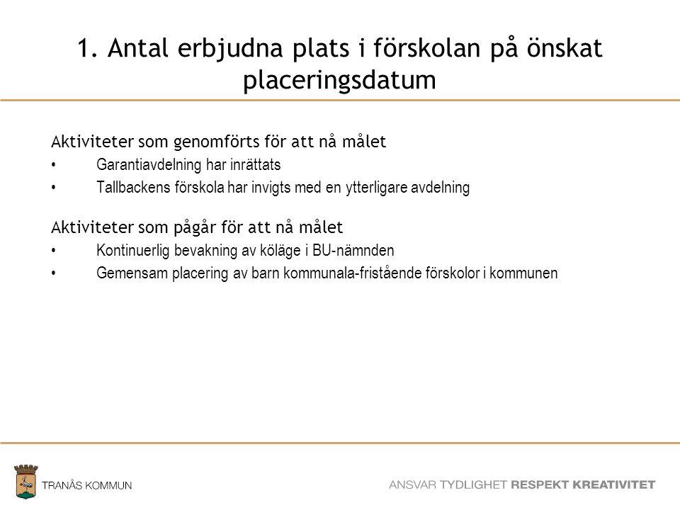 SAMHÄLLSBYGGNADSFÖRVALTNINGEN 1.