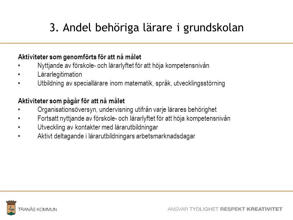 SAMHÄLLSBYGGNADSFÖRVALTNINGEN 3.
