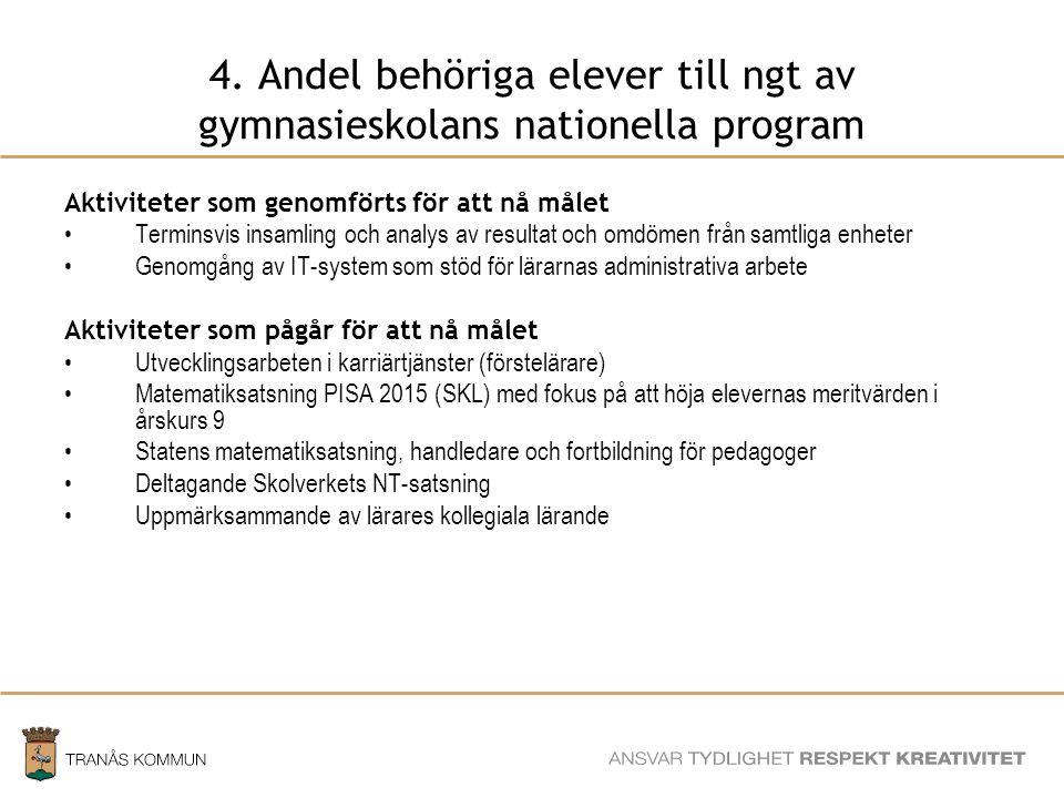 SAMHÄLLSBYGGNADSFÖRVALTNINGEN 4.