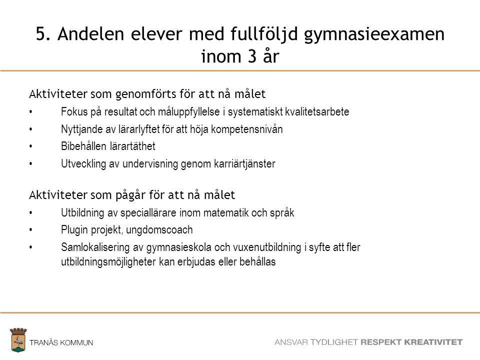 SAMHÄLLSBYGGNADSFÖRVALTNINGEN 5.