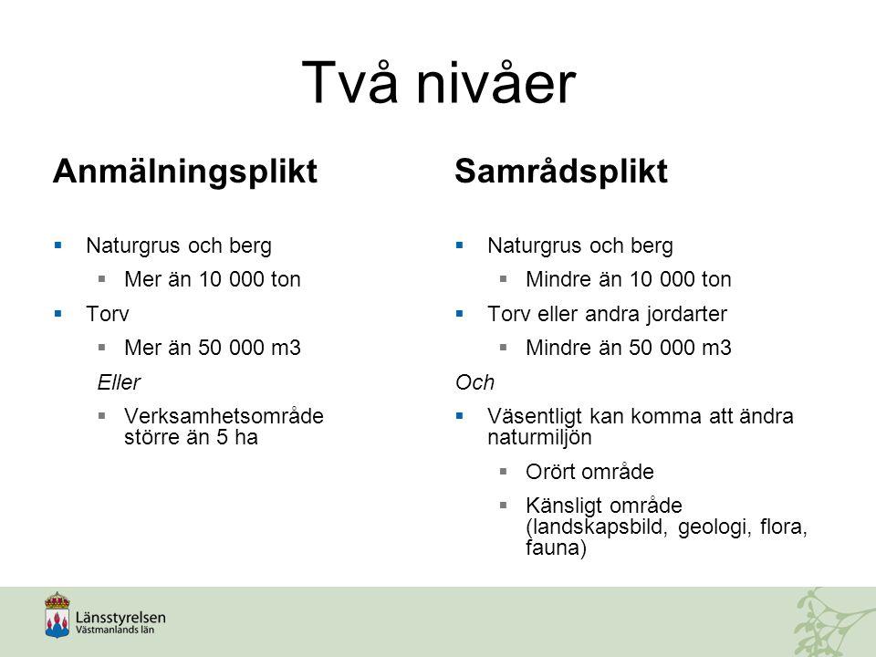 Två nivåer Anmälningsplikt  Naturgrus och berg  Mer än 10 000 ton  Torv  Mer än 50 000 m3 Eller  Verksamhetsområde större än 5 ha Samrådsplikt 