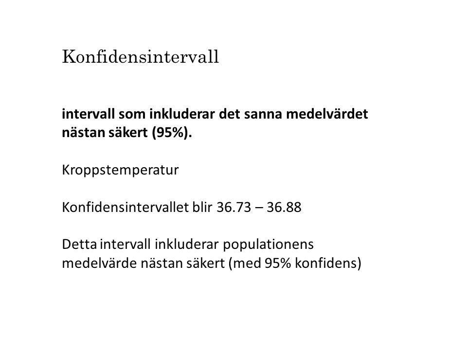 Konfidensintervall intervall som inkluderar det sanna medelvärdet nästan säkert (95%). Kroppstemperatur Konfidensintervallet blir 36.73 – 36.88 Detta