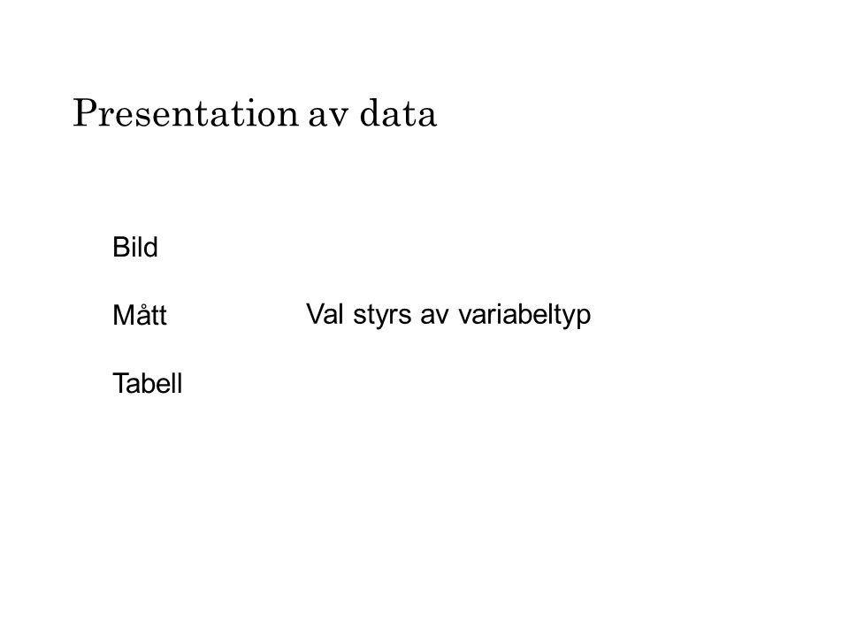 Presentation av data Bild Mått Tabell Val styrs av variabeltyp