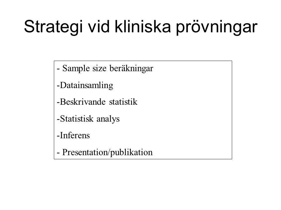 Strategi vid kliniska prövningar - Sample size beräkningar -Datainsamling -Beskrivande statistik -Statistisk analys -Inferens - Presentation/publikati