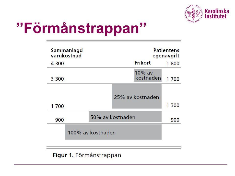 """""""Förmånstrappan"""""""