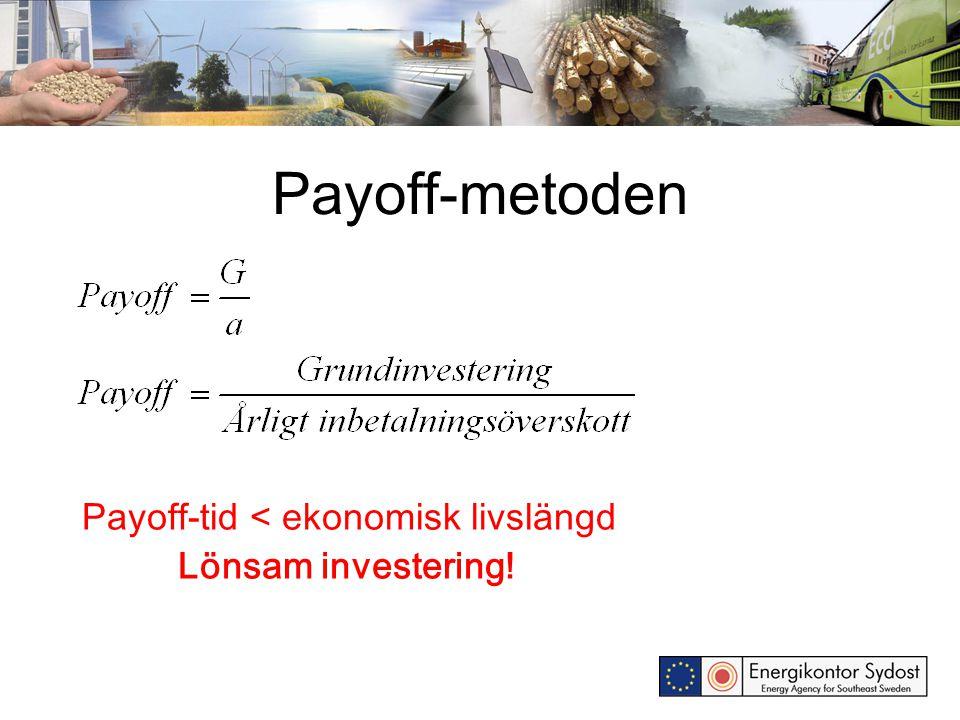 Payoff-metoden Payoff-tid < ekonomisk livslängd Lönsam investering!