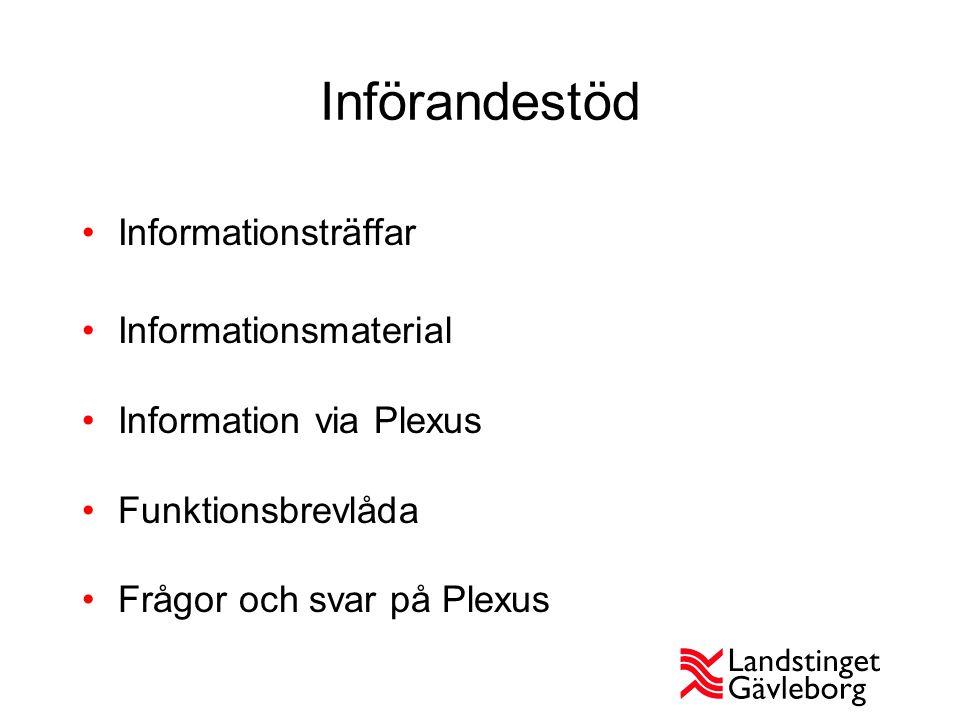 Införandestöd Informationsträffar Informationsmaterial Information via Plexus Funktionsbrevlåda Frågor och svar på Plexus